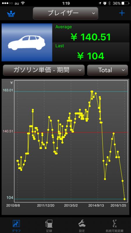 2016-02-04_161911000_E46C0_iOS